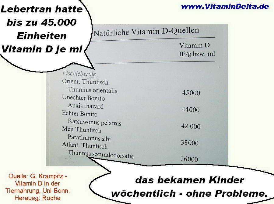 sehr hochdosiertes vitamin d 20000 ie