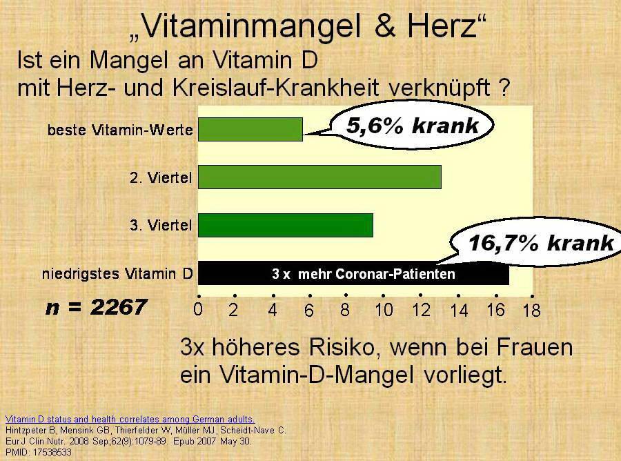 Vitamin d mangel wert 7