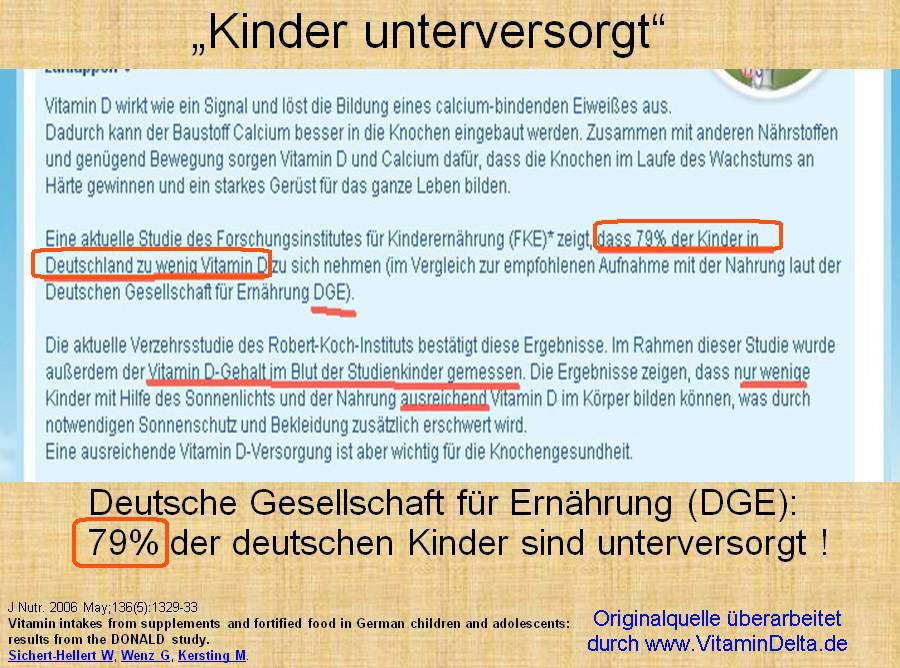 321 Wie Weit Ist Der Vitamin D Mangel In Deutschland Verbreitet