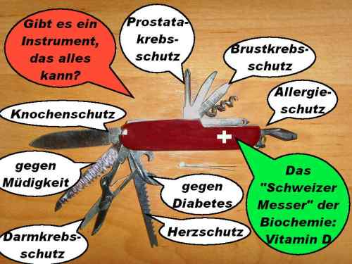 Schweizer-Messer-VitaminD-Multitool